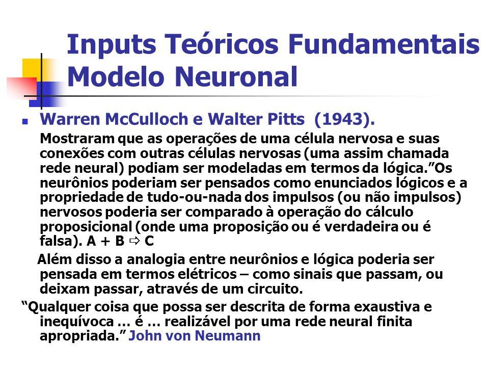 Inputs Teóricos Fundamentais Modelo Neuronal Warren McCulloch e Walter Pitts (1943). Mostraram que as operações de uma célula nervosa e suas conexões