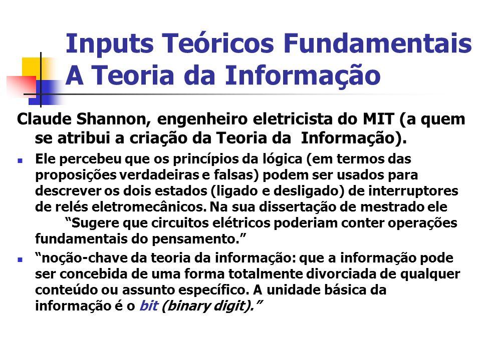 Inputs Teóricos Fundamentais A Teoria da Informação Claude Shannon, engenheiro eletricista do MIT (a quem se atribui a criação da Teoria da Informação