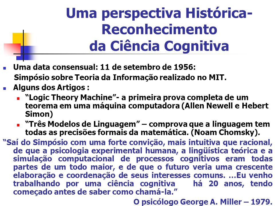 Uma perspectiva Histórica- Reconhecimento da Ciência Cognitiva Uma data consensual: 11 de setembro de 1956: Simpósio sobre Teoria da Informação realiz