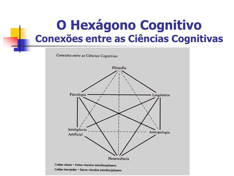 O Hexágono Cognitivo Conexões entre as Ciências Cognitivas