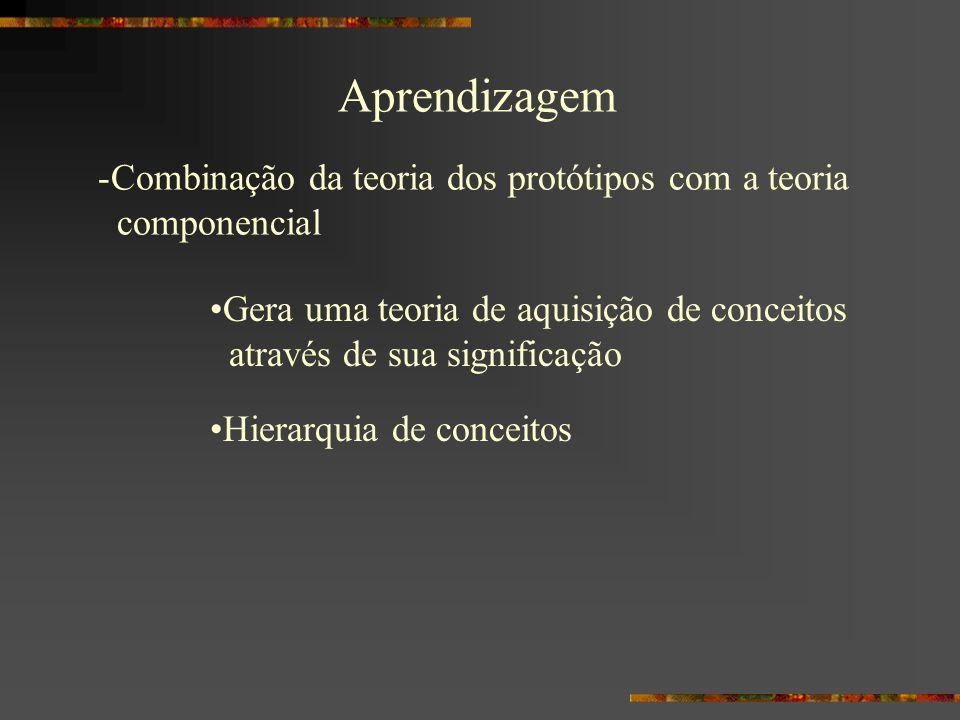 Aprendizagem -Combinação da teoria dos protótipos com a teoria componencial Gera uma teoria de aquisição de conceitos através de sua significação Hier