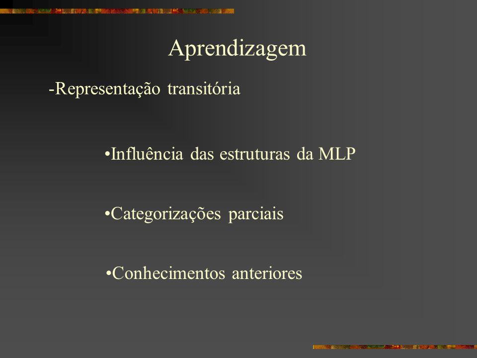 Aprendizagem -Representação transitória Influência das estruturas da MLP Categorizações parciais Conhecimentos anteriores