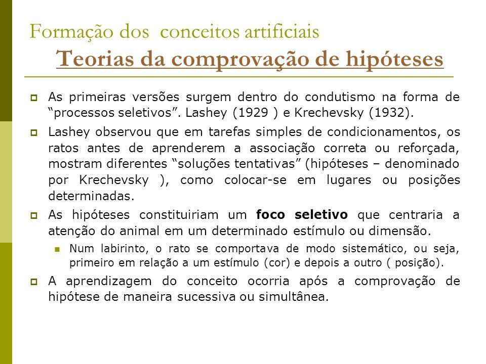 Formação dos conceitos artificiais Teorias da comprovação de hipóteses As primeiras versões surgem dentro do condutismo na forma de processos seletivo
