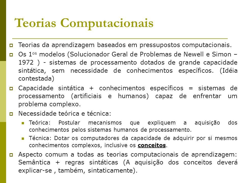 Teorias Computacionais Teorias da aprendizagem baseados em pressupostos computacionais. Os 1 os modelos (Solucionador Geral de Problemas de Newell e S