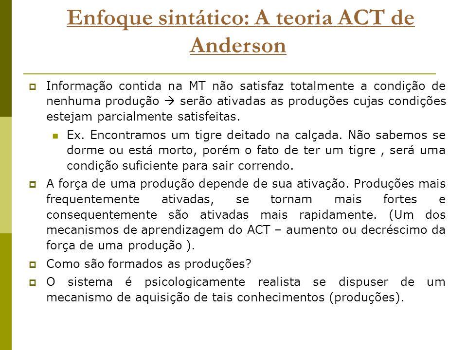 Enfoque sintático: A teoria ACT de Anderson Informação contida na MT não satisfaz totalmente a condição de nenhuma produção serão ativadas as produçõe
