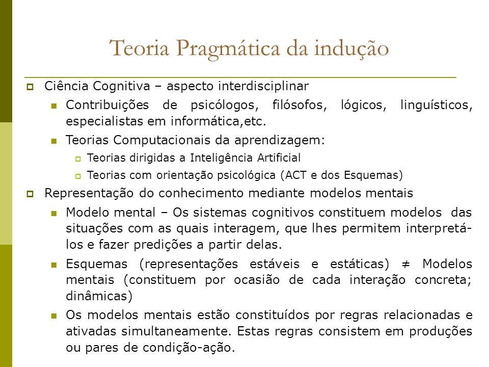 Ciência Cognitiva – aspecto interdisciplinar Contribuições de psicólogos, filósofos, lógicos, linguísticos, especialistas em informática,etc. Teorias