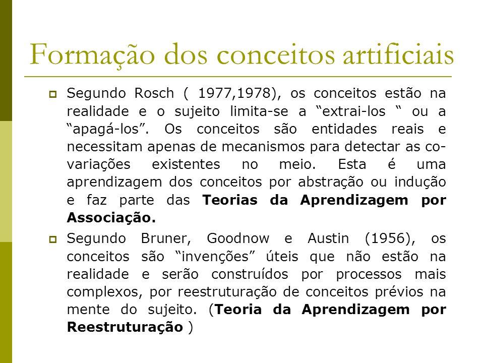Formação dos conceitos artificiais Segundo Rosch ( 1977,1978), os conceitos estão na realidade e o sujeito limita-se a extrai-los ou a apagá-los. Os c