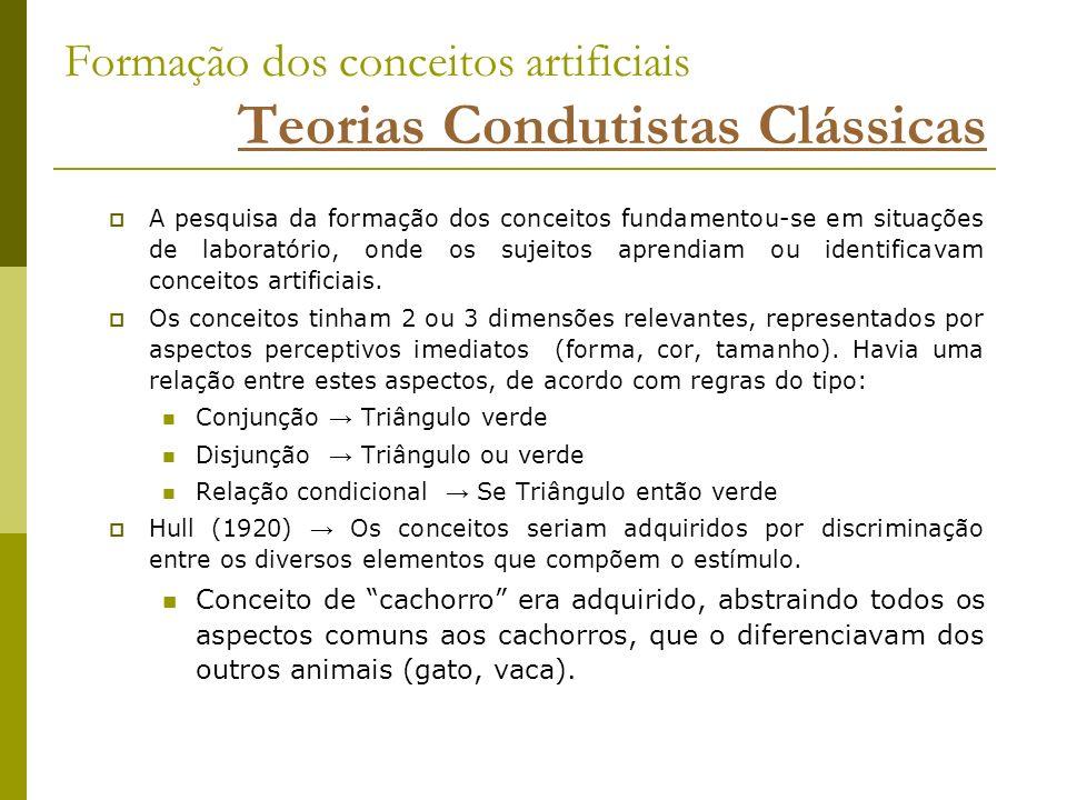 Formação dos conceitos artificiais Teorias Condutistas Clássicas A pesquisa da formação dos conceitos fundamentou-se em situações de laboratório, onde