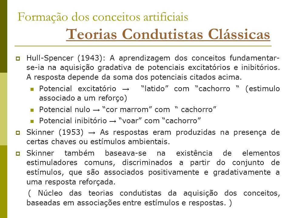 (Revolução Roschiana) - Modelos de formação de conceitos que assumem a concepção probabilística Concepção probabilística: -Conhecimento tem caráter de probabilidade e não de certeza.