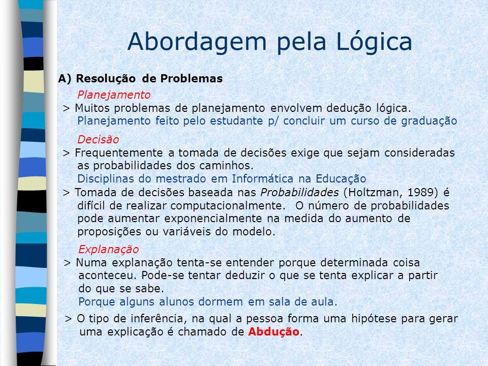 Abordagem pela Lógica A) Resolução de Problemas Planejamento > Muitos problemas de planejamento envolvem dedução lógica. Planejamento feito pelo estud
