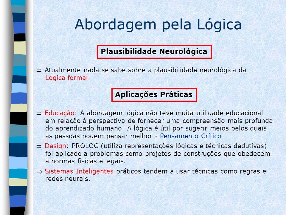 Abordagem pela Lógica Plausibilidade Neurológica Atualmente nada se sabe sobre a plausibilidade neurológica da Lógica formal. Aplicações Práticas Educ