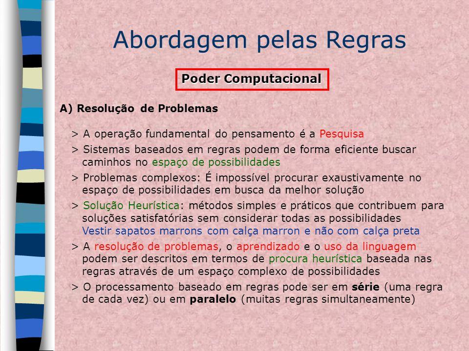 Abordagem pelas Regras Poder Computacional A) Resolução de Problemas > A operação fundamental do pensamento é a Pesquisa > Sistemas baseados em regras