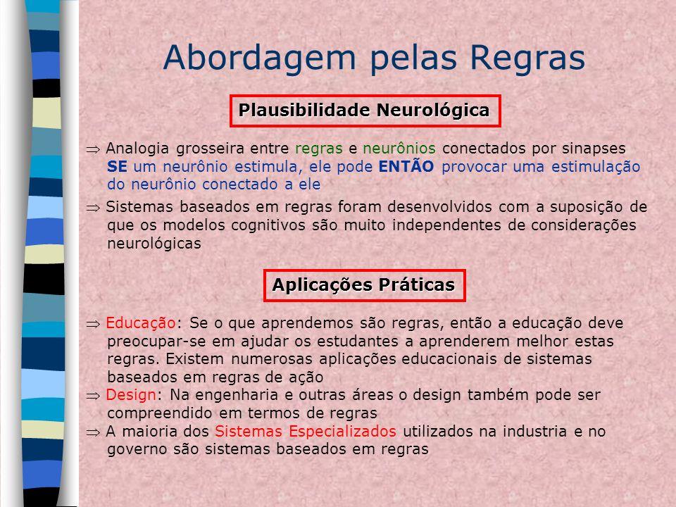 Abordagem pelas Regras Plausibilidade Neurológica Analogia grosseira entre regras e neurônios conectados por sinapses SE um neurônio estimula, ele pod