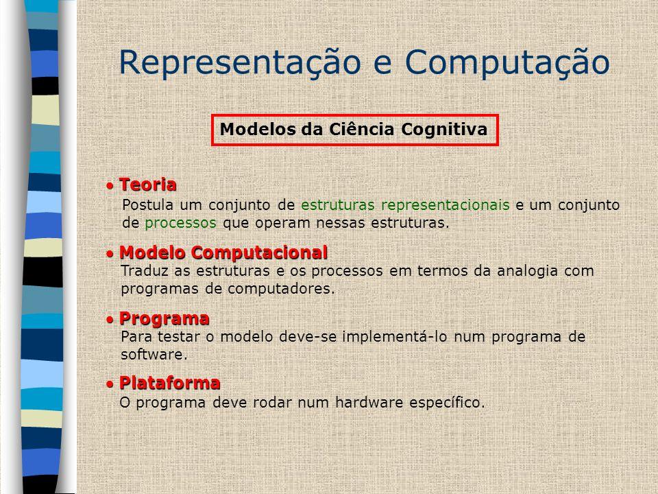 Representação e Computação Modelos da Ciência Cognitiva Teoria Teoria Modelo Computacional Modelo Computacional Programa Programa Plataforma Plataform