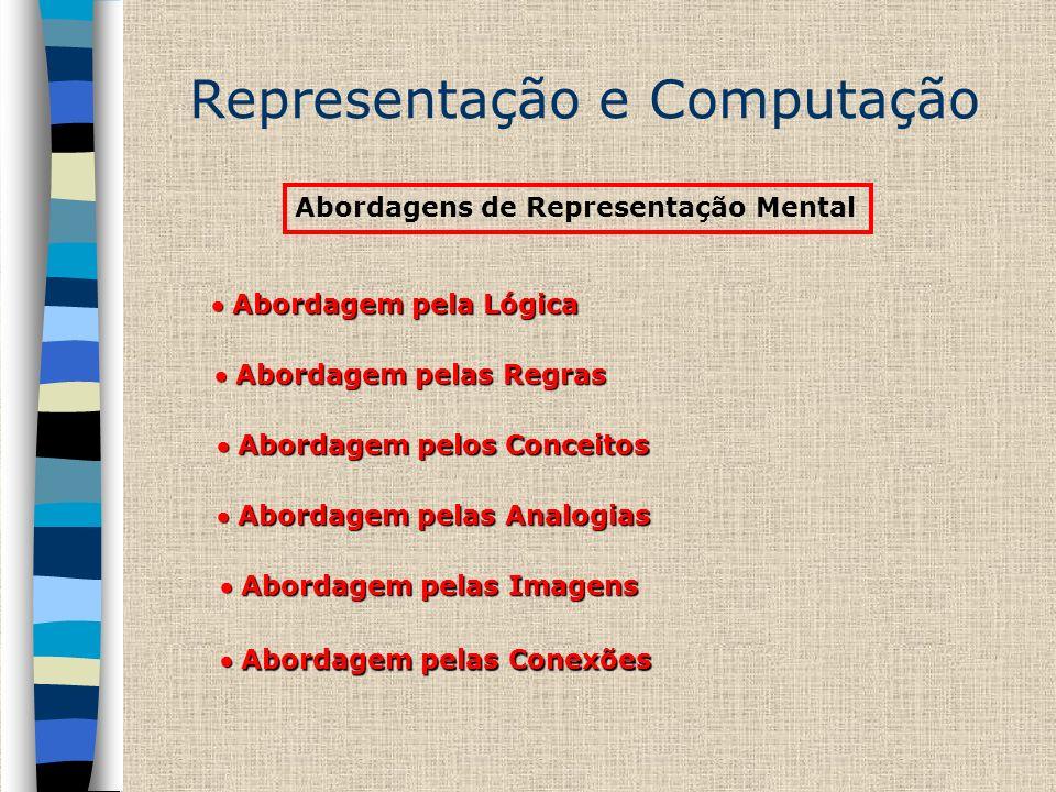 Representação e Computação Abordagens de Representação Mental Abordagem pela Lógica Abordagem pela Lógica Abordagem pelas Regras Abordagem pelas Regra