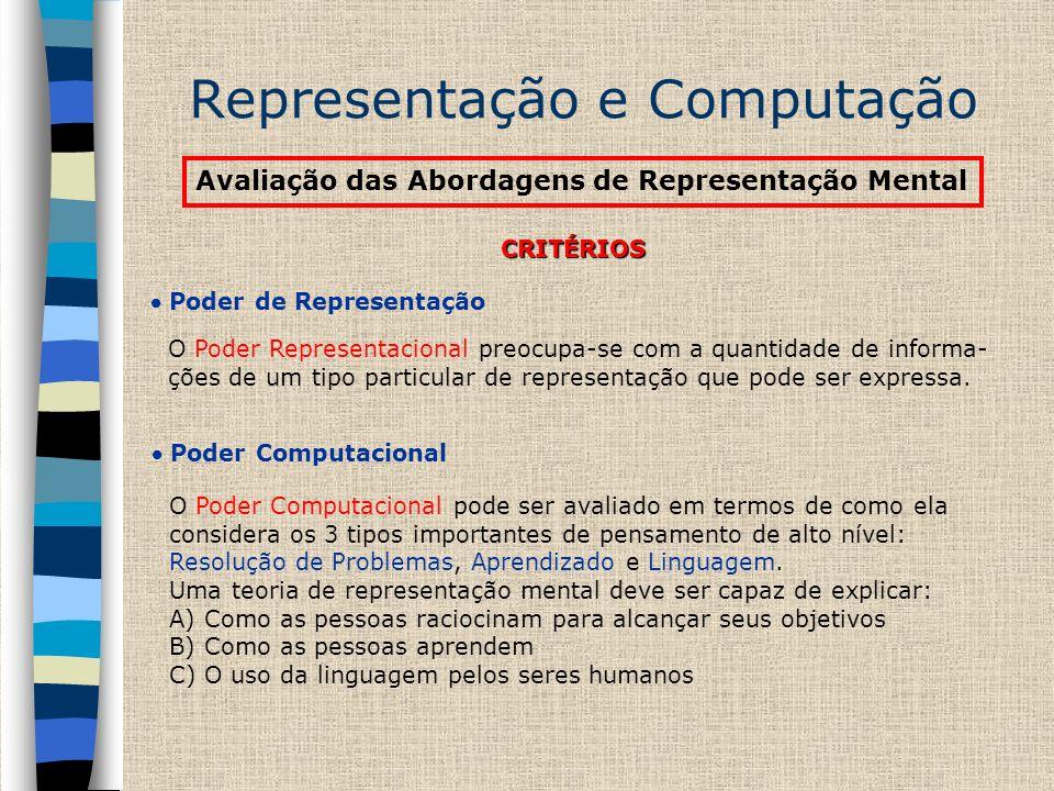 Representação e Computação Avaliação das Abordagens de Representação Mental CRITÉRIOS Poder de Representação Poder Computacional O Poder Representacio