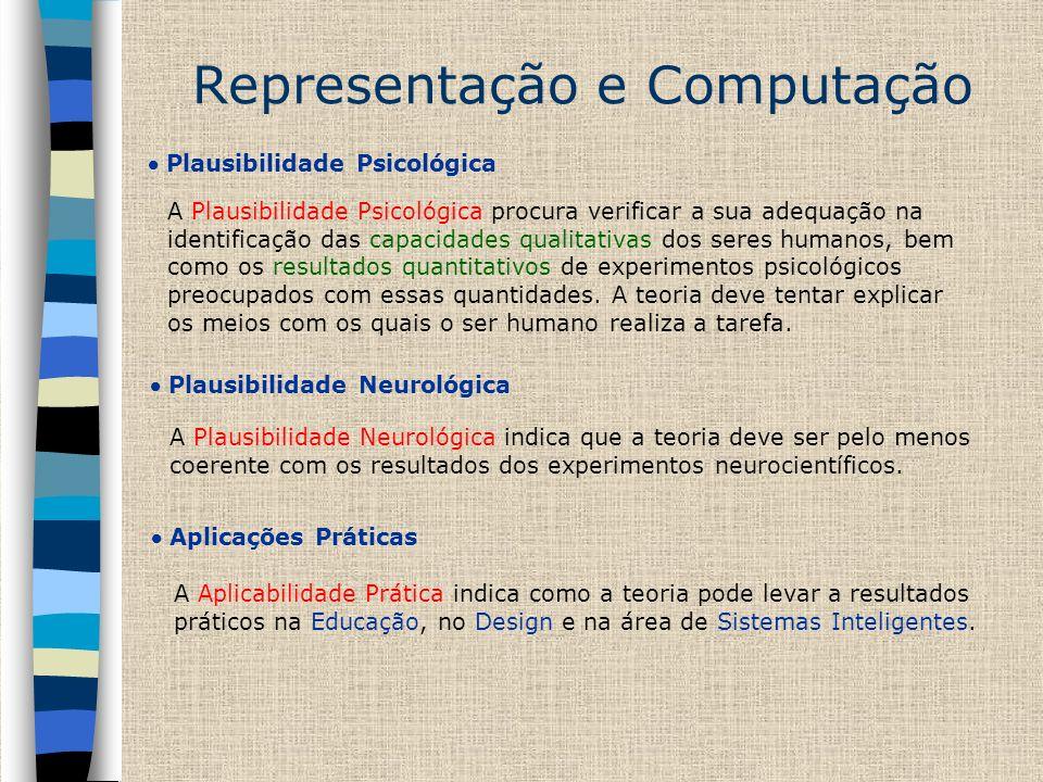 Representação e Computação A Plausibilidade Psicológica procura verificar a sua adequação na identificação das capacidades qualitativas dos seres huma