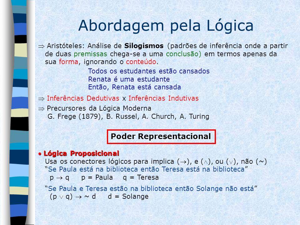 Abordagem pela Lógica Aristóteles: Análise de Silogismos (padrões de inferência onde a partir de duas premissas chega-se a uma conclusão) em termos ap