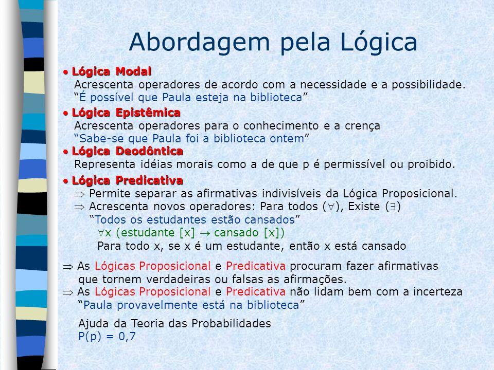 Abordagem pela Lógica Lógica Predicativa Lógica Predicativa Permite separar as afirmativas indivisíveis da Lógica Proposicional. Acrescenta novos oper