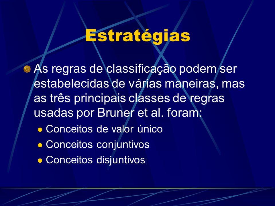 Estratégias As regras de classificação podem ser estabelecidas de várias maneiras, mas as três principais classes de regras usadas por Bruner et al. f