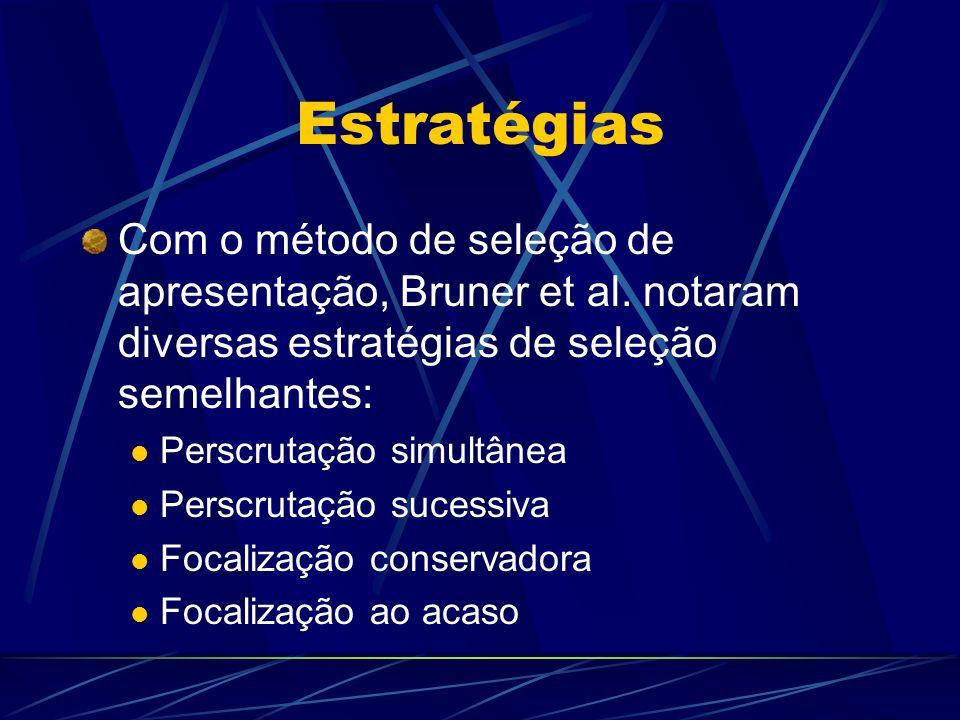 Estratégias Com o método de seleção de apresentação, Bruner et al. notaram diversas estratégias de seleção semelhantes: Perscrutação simultânea Perscr