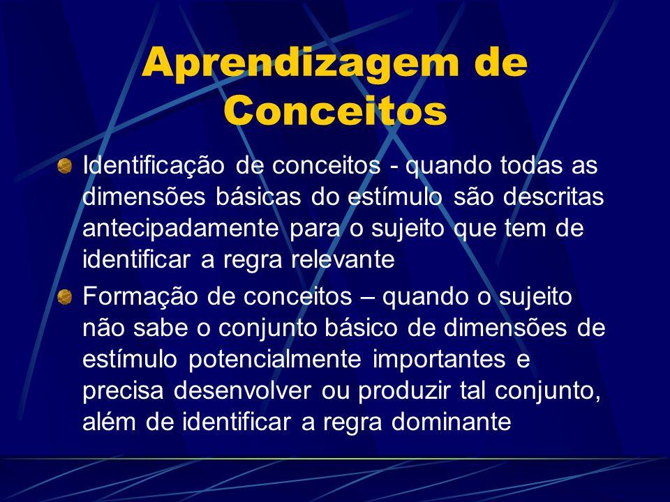 Aprendizagem de Conceitos Identificação de conceitos - quando todas as dimensões básicas do estímulo são descritas antecipadamente para o sujeito que