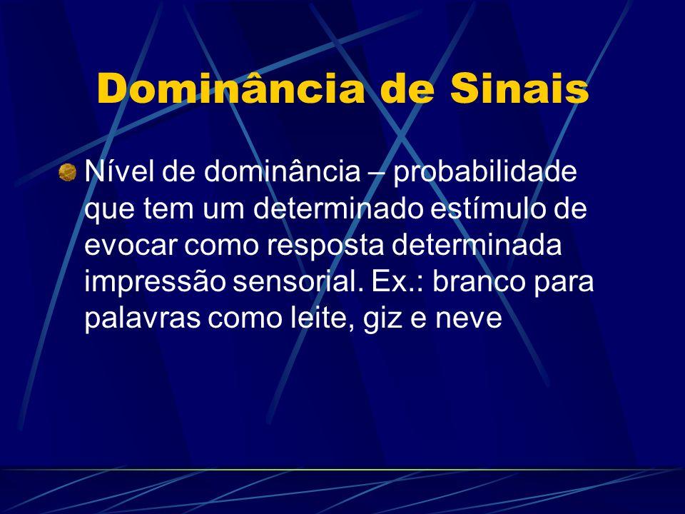 Dominância de Sinais Nível de dominância – probabilidade que tem um determinado estímulo de evocar como resposta determinada impressão sensorial. Ex.: