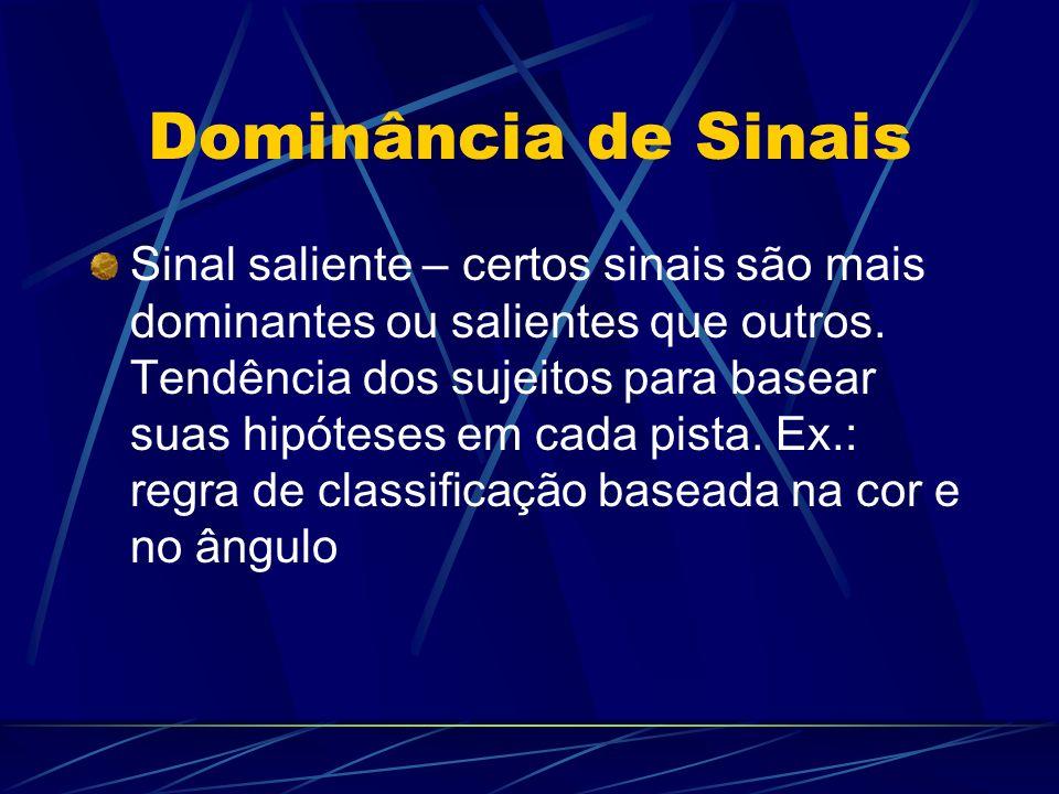 Dominância de Sinais Sinal saliente – certos sinais são mais dominantes ou salientes que outros. Tendência dos sujeitos para basear suas hipóteses em