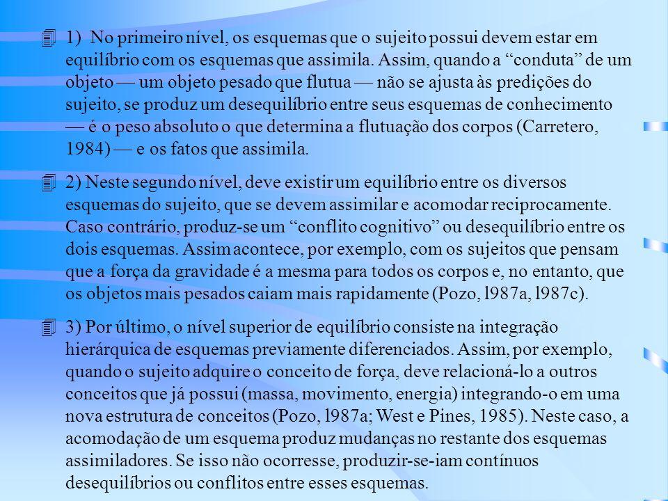 41) No primeiro nível, os esquemas que o sujeito possui devem estar em equilíbrio com os esquemas que assimila.