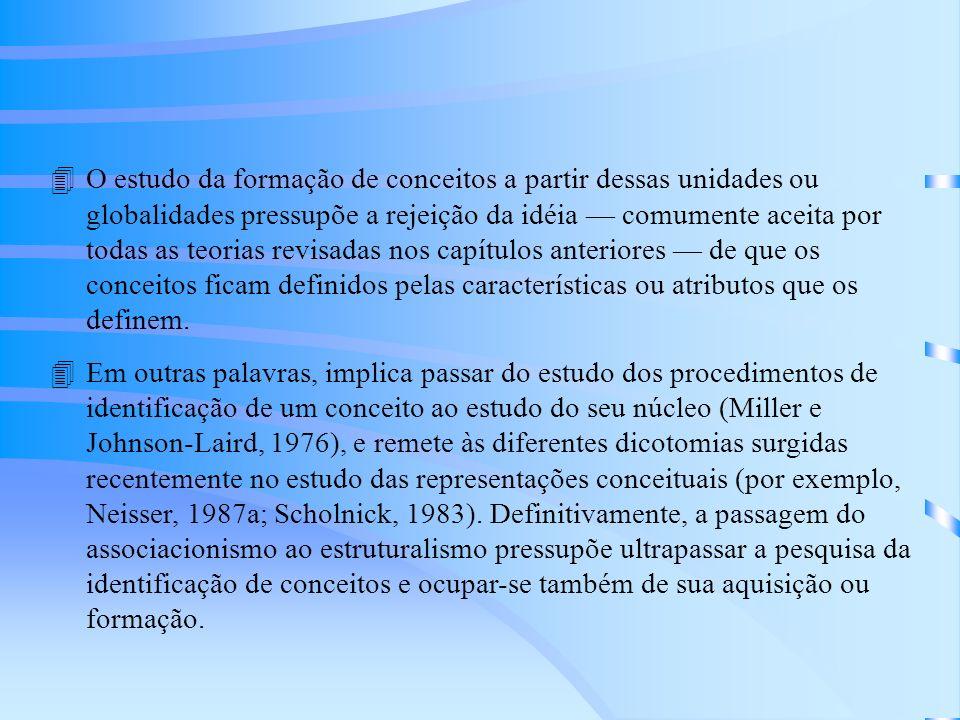 APRENDIZAGEM SIGNIFICATIVA E REESTRUTURAÇÃO 4Os dados conhecidos a respeito da aprendizagem de conceitos mostram que, como muito bem assinalava Vygotsky (1934), ela se produz tanto de maneira ascendente como descendente na pirâmide de conceitos.