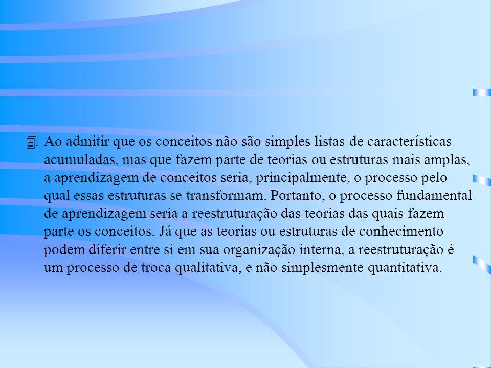 4Porém, se as cadeias mostram com maior clareza a natureza dos complexos, a manifestação mais relevante desse tipo de pensamento para a aprendizagem de conceitos são os pseudoconceitos.