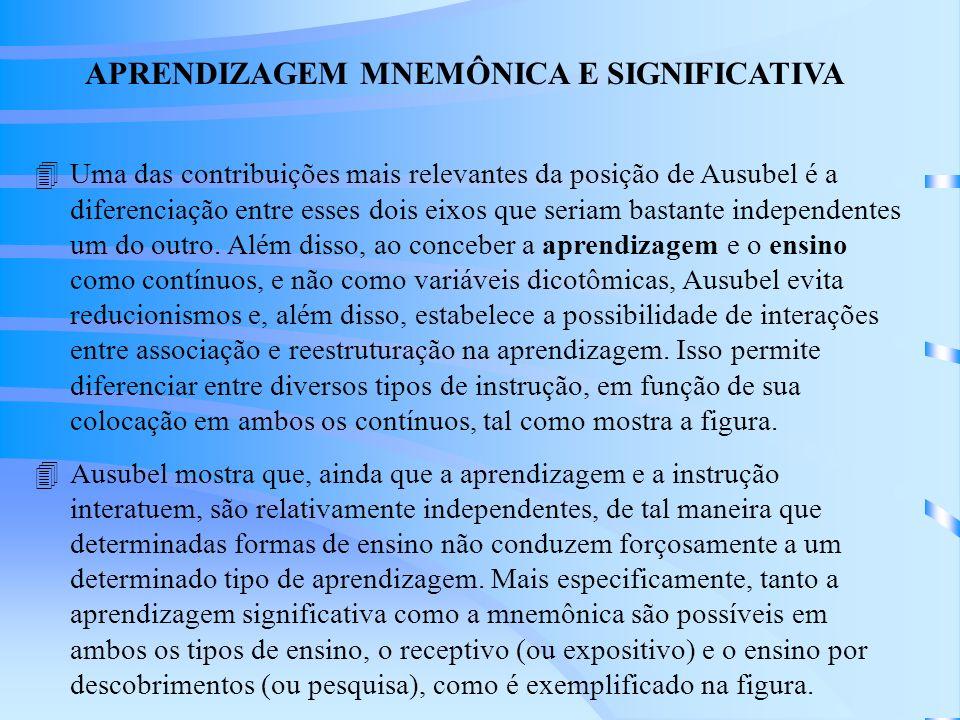 APRENDIZAGEM MNEMÔNICA E SIGNIFICATIVA 4Uma das contribuições mais relevantes da posição de Ausubel é a diferenciação entre esses dois eixos que seriam bastante independentes um do outro.