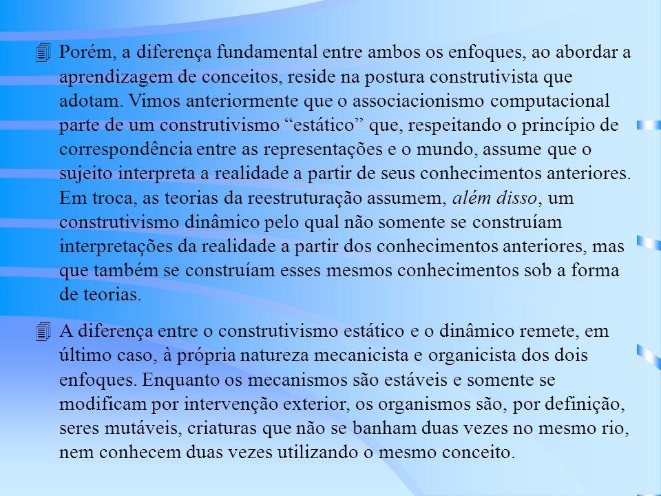 A TEORIA DA EQUILIBRAÇÃO DE PIAGET 4Piaget (1959) distinguia entre aprendizagem no sentido estrito, pelo qual se adquire no meio informação específica, e aprendizagem no sentido amplo, que consistiria no progresso das estruturas cognitivas por processos de equilibração.