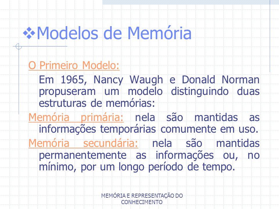 MEMÓRIA E REPRESENTAÇÃO DO CONHECIMENTO Modelos de Memória O Primeiro Modelo: Em 1965, Nancy Waugh e Donald Norman propuseram um modelo distinguindo d