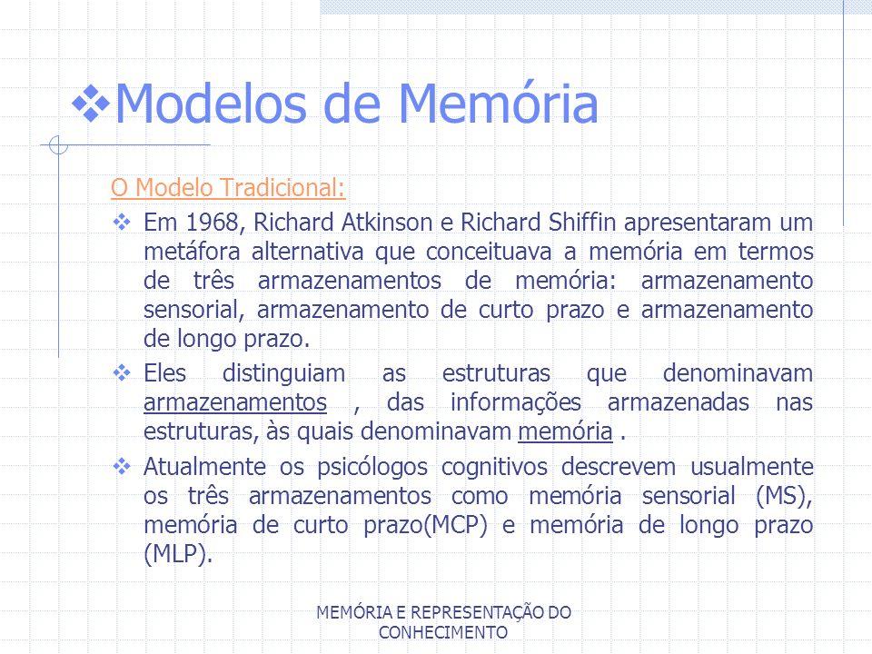MEMÓRIA E REPRESENTAÇÃO DO CONHECIMENTO Modelos de Memória O Modelo Tradicional: Em 1968, Richard Atkinson e Richard Shiffin apresentaram um metáfora