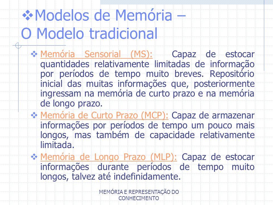 MEMÓRIA E REPRESENTAÇÃO DO CONHECIMENTO Modelos de Memória – O Modelo tradicional Memória Sensorial (MS): Capaz de estocar quantidades relativamente l