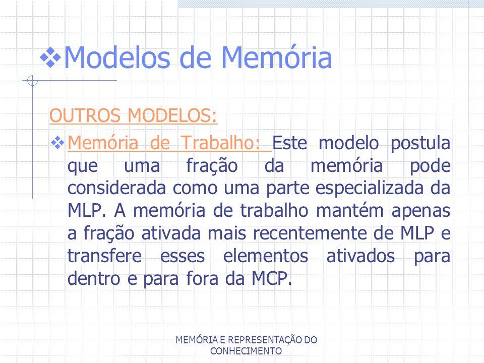 MEMÓRIA E REPRESENTAÇÃO DO CONHECIMENTO Modelos de Memória OUTROS MODELOS: Memória de Trabalho: Este modelo postula que uma fração da memória pode con
