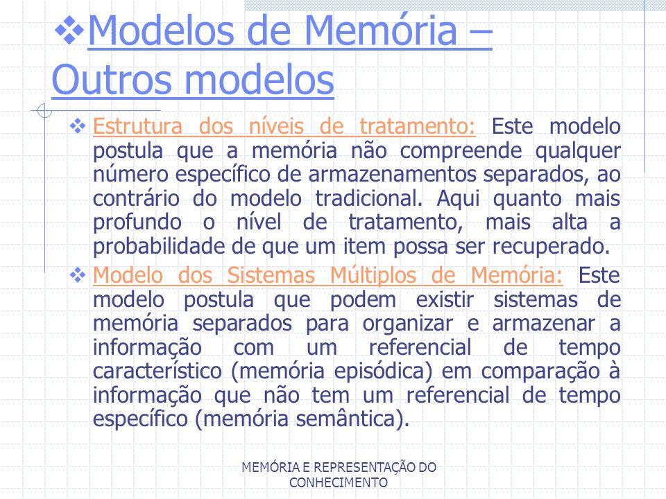 MEMÓRIA E REPRESENTAÇÃO DO CONHECIMENTO Modelos de Memória – Outros modelos Estrutura dos níveis de tratamento: Este modelo postula que a memória não