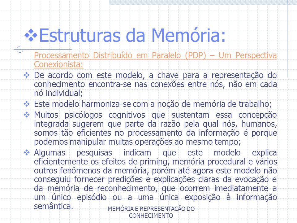 MEMÓRIA E REPRESENTAÇÃO DO CONHECIMENTO Estruturas da Memória: Processamento Distribuído em Paralelo (PDP) – Um Perspectiva Conexionista: De acordo co
