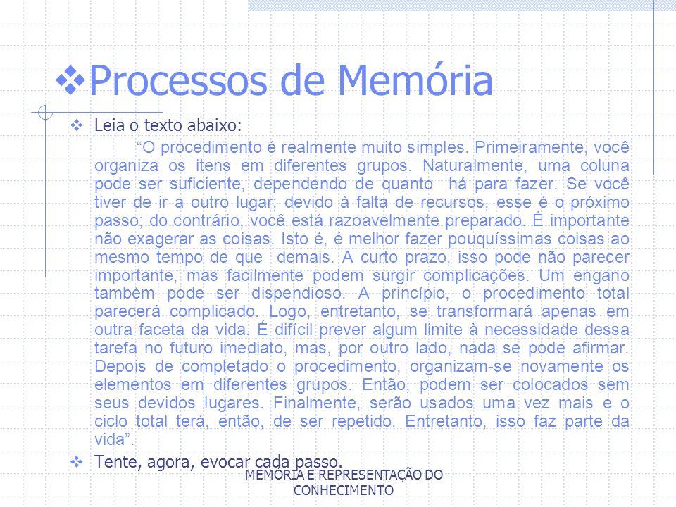 MEMÓRIA E REPRESENTAÇÃO DO CONHECIMENTO Processos de Memória Leia o texto abaixo: O procedimento é realmente muito simples. Primeiramente, você organi