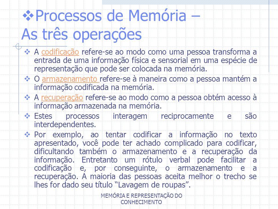 MEMÓRIA E REPRESENTAÇÃO DO CONHECIMENTO Processos de Memória – As três operações A codificação refere-se ao modo como uma pessoa transforma a entrada