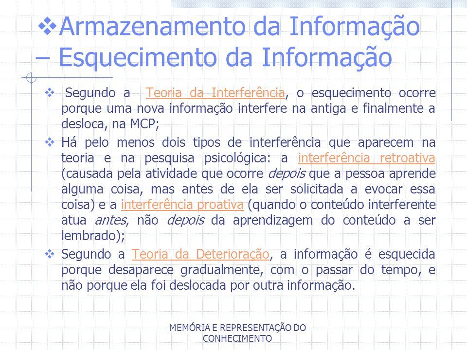 MEMÓRIA E REPRESENTAÇÃO DO CONHECIMENTO Armazenamento da Informação – Esquecimento da Informação Segundo a Teoria da Interferência, o esquecimento oco