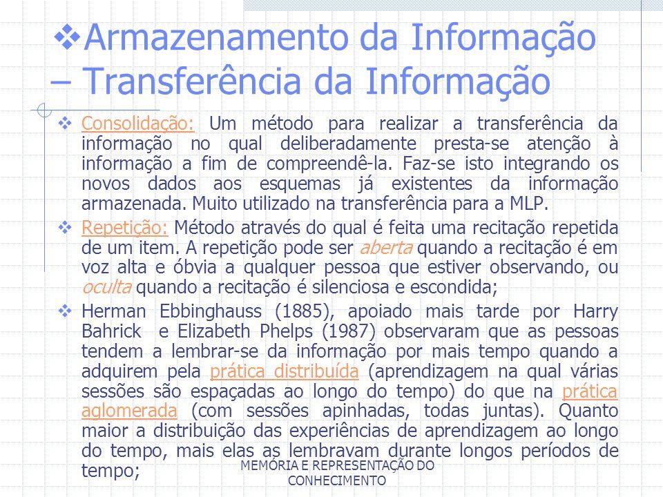 MEMÓRIA E REPRESENTAÇÃO DO CONHECIMENTO Armazenamento da Informação – Transferência da Informação Consolidação: Um método para realizar a transferênci