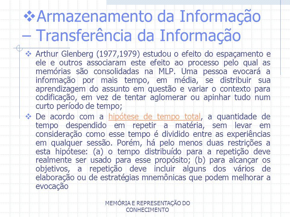 MEMÓRIA E REPRESENTAÇÃO DO CONHECIMENTO Armazenamento da Informação – Transferência da Informação Arthur Glenberg (1977,1979) estudou o efeito do espa