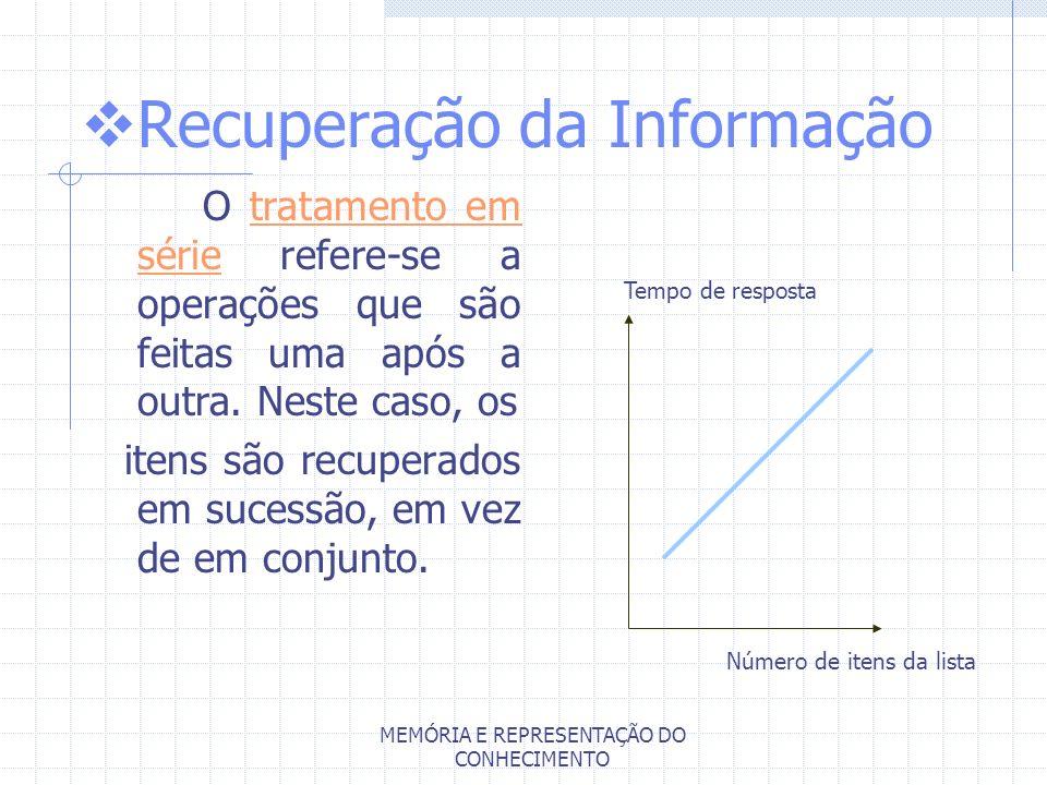 MEMÓRIA E REPRESENTAÇÃO DO CONHECIMENTO Recuperação da Informação O tratamento em série refere-se a operações que são feitas uma após a outra. Neste c