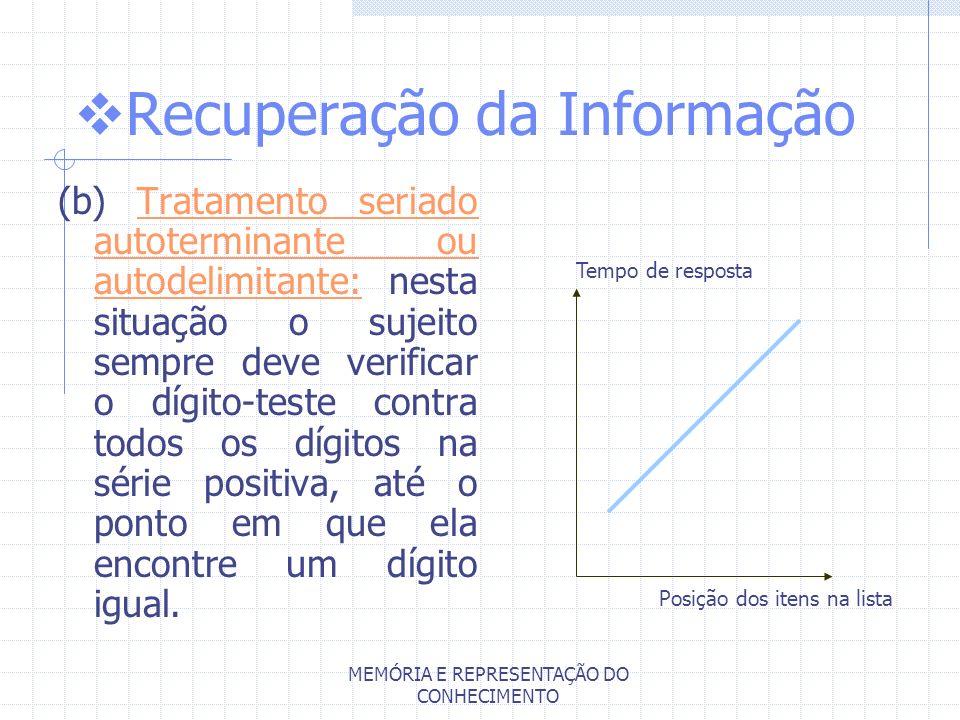 MEMÓRIA E REPRESENTAÇÃO DO CONHECIMENTO Recuperação da Informação (b) Tratamento seriado autoterminante ou autodelimitante: nesta situação o sujeito s