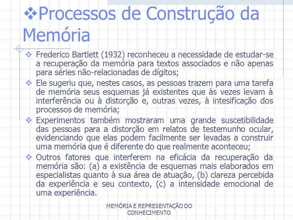 MEMÓRIA E REPRESENTAÇÃO DO CONHECIMENTO Processos de Construção da Memória Frederico Bartlett (1932) reconheceu a necessidade de estudar-se a recupera