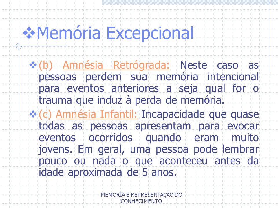 MEMÓRIA E REPRESENTAÇÃO DO CONHECIMENTO Memória Excepcional (b) Amnésia Retrógrada: Neste caso as pessoas perdem sua memória intencional para eventos