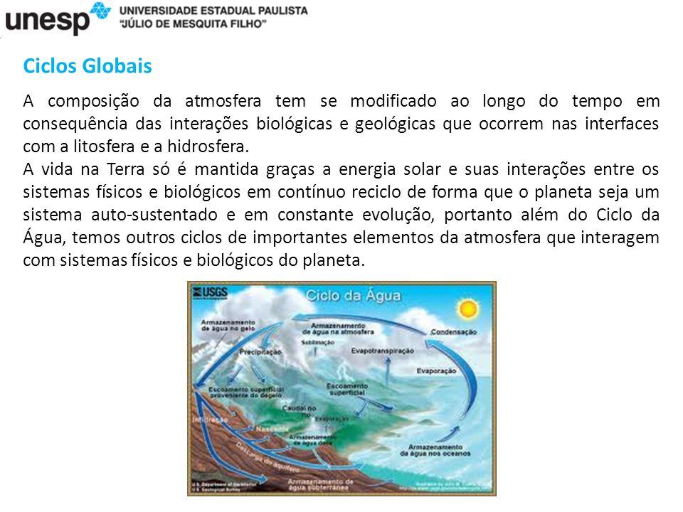 Ciclos Globais A composição da atmosfera tem se modificado ao longo do tempo em consequência das interações biológicas e geológicas que ocorrem nas interfaces com a litosfera e a hidrosfera.