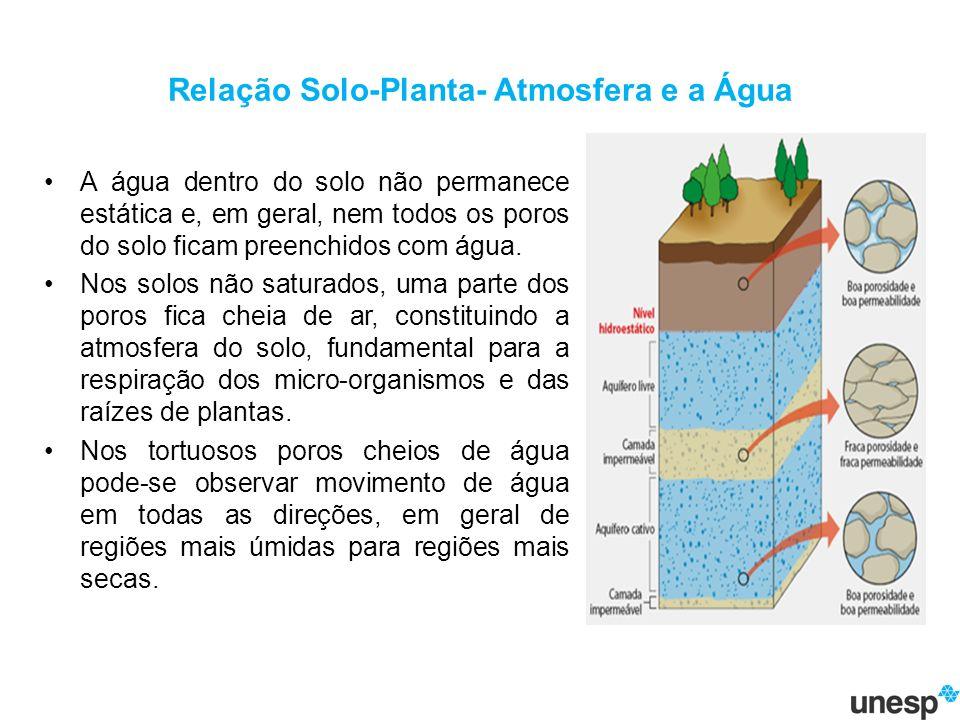 Relação Solo-Planta- Atmosfera e a Água A água dentro do solo não permanece estática e, em geral, nem todos os poros do solo ficam preenchidos com água.